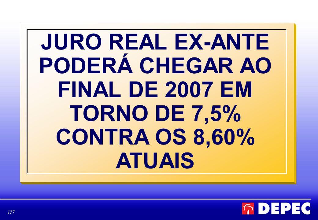 177 JURO REAL EX-ANTE PODERÁ CHEGAR AO FINAL DE 2007 EM TORNO DE 7,5% CONTRA OS 8,60% ATUAIS