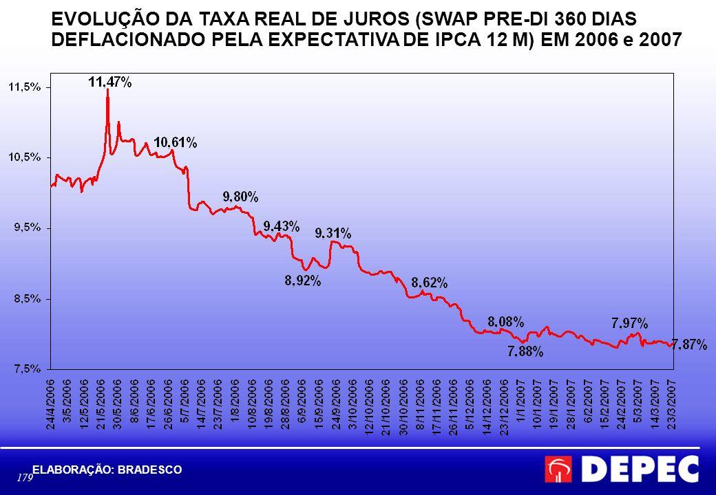 179 ELABORAÇÃO: BRADESCO EVOLUÇÃO DA TAXA REAL DE JUROS (SWAP PRE-DI 360 DIAS DEFLACIONADO PELA EXPECTATIVA DE IPCA 12 M) EM 2006 e 2007 Area Economic