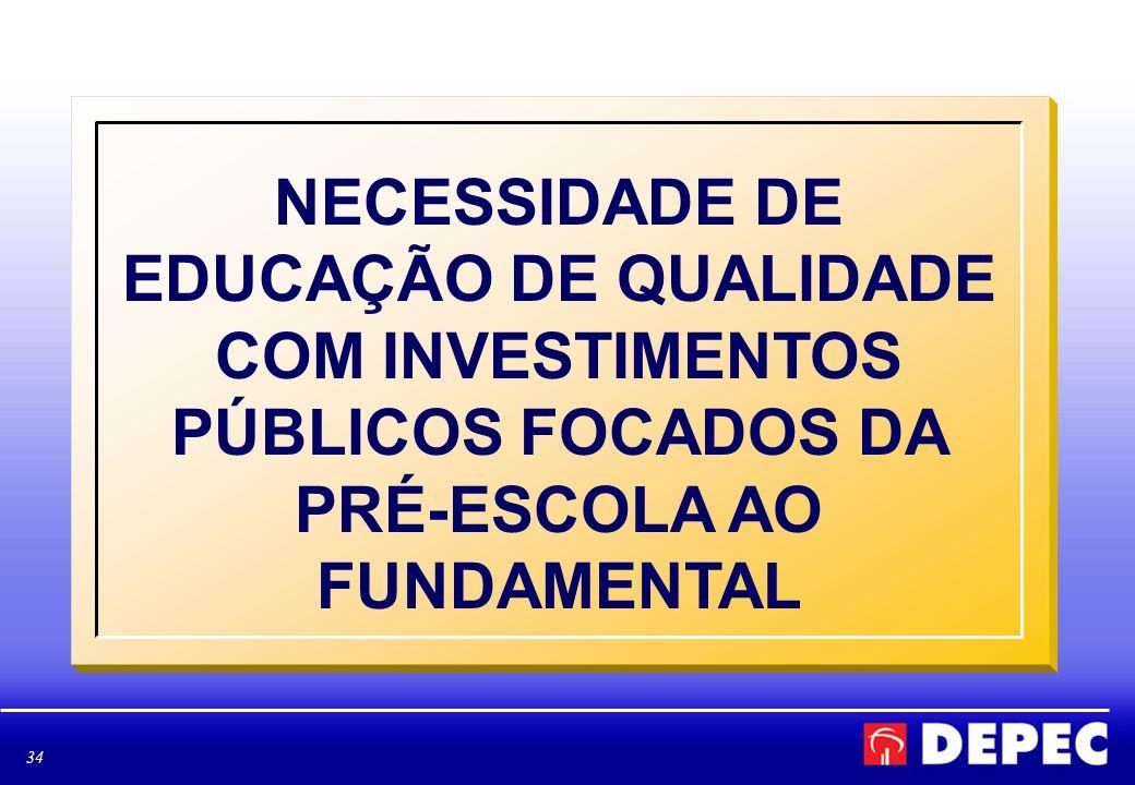 34 NECESSIDADE DE EDUCAÇÃO DE QUALIDADE COM INVESTIMENTOS PÚBLICOS FOCADOS DA PRÉ-ESCOLA AO FUNDAMENTAL