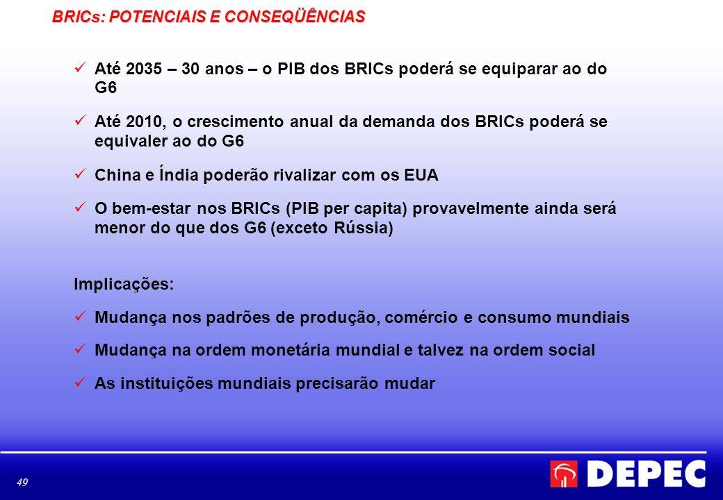49 BRICs: POTENCIAIS E CONSEQÜÊNCIAS Até 2035 – 30 anos – o PIB dos BRICs poderá se equiparar ao do G6 Até 2010, o crescimento anual da demanda dos BR