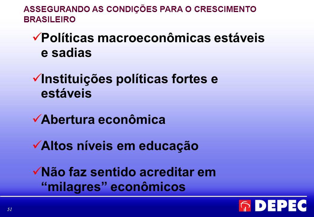51 ASSEGURANDO AS CONDIÇÕES PARA O CRESCIMENTO BRASILEIRO Políticas macroeconômicas estáveis e sadias Instituições políticas fortes e estáveis Abertur