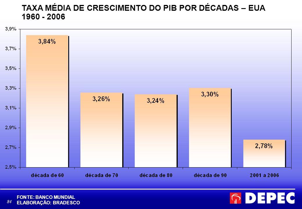 84 TAXA MÉDIA DE CRESCIMENTO DO PIB POR DÉCADAS – EUA 1960 - 2006 FONTE: BANCO MUNDIAL ELABORAÇÃO: BRADESCO