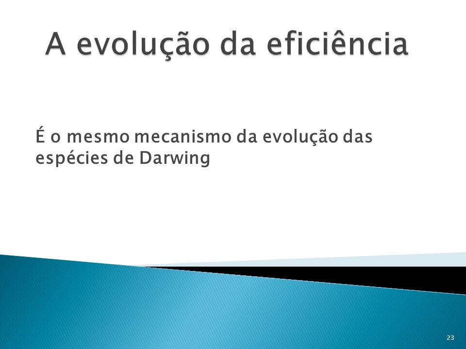 É o mesmo mecanismo da evolução das espécies de Darwing 23