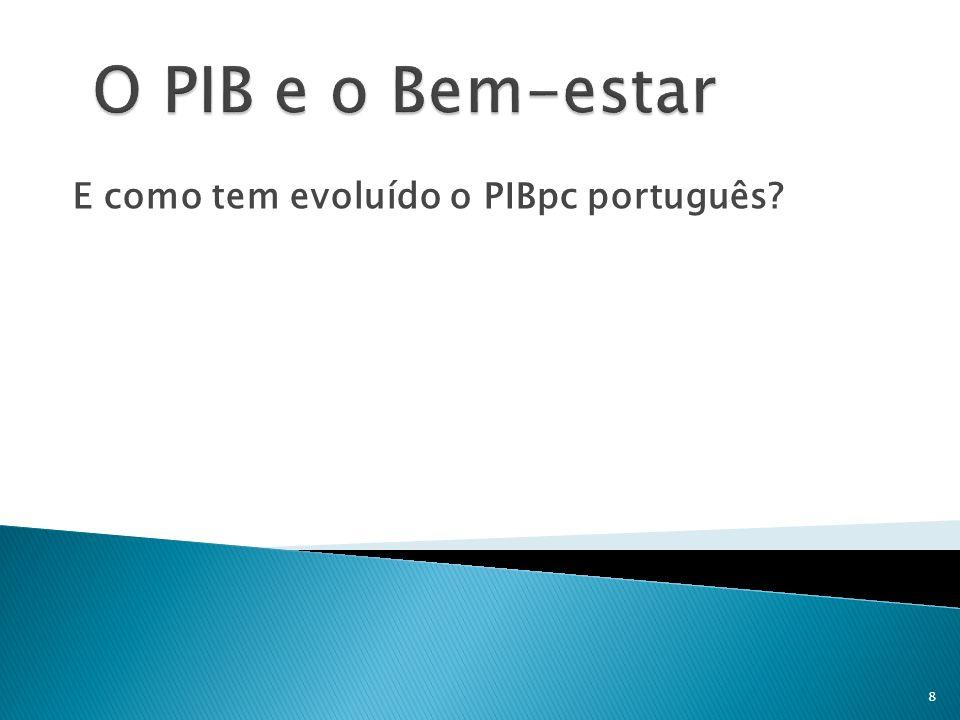 E como tem evoluído o PIBpc português? 8
