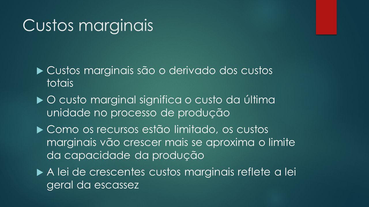 Custos marginais Custos marginais são o derivado dos custos totais O custo marginal significa o custo da última unidade no processo de produção Como o