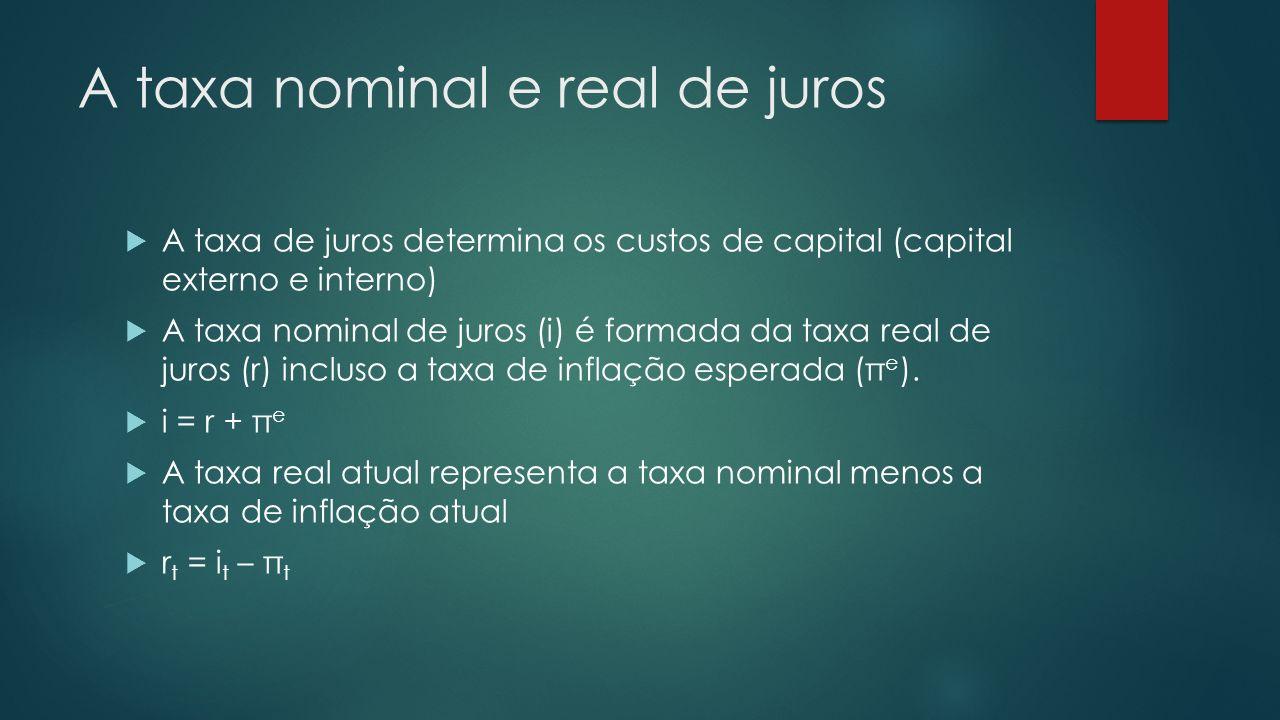 A taxa nominal e real de juros A taxa de juros determina os custos de capital (capital externo e interno) A taxa nominal de juros (i) é formada da taxa real de juros (r) incluso a taxa de inflação esperada (π e ).