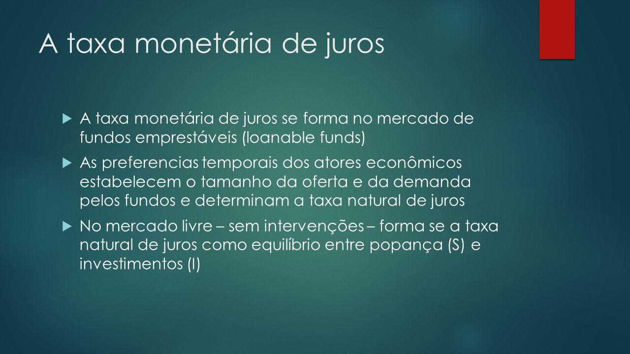 A taxa monetária de juros A taxa monetária de juros se forma no mercado de fundos emprestáveis (loanable funds) As preferencias temporais dos atores e