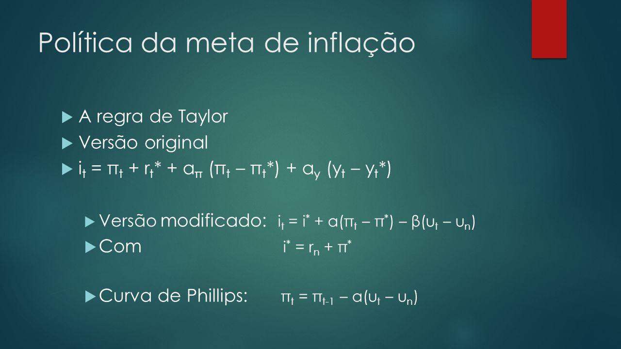 Política da meta de inflação A regra de Taylor Versão original i t = π t + r t * + a π (π t – π t *) + a y (y t – y t *) Versão modificado: i t = i * + α(π t – π * ) – β(u t – u n ) Com i * = r n + π * Curva de Phillips: π t = π t-1 – α(u t – u n )