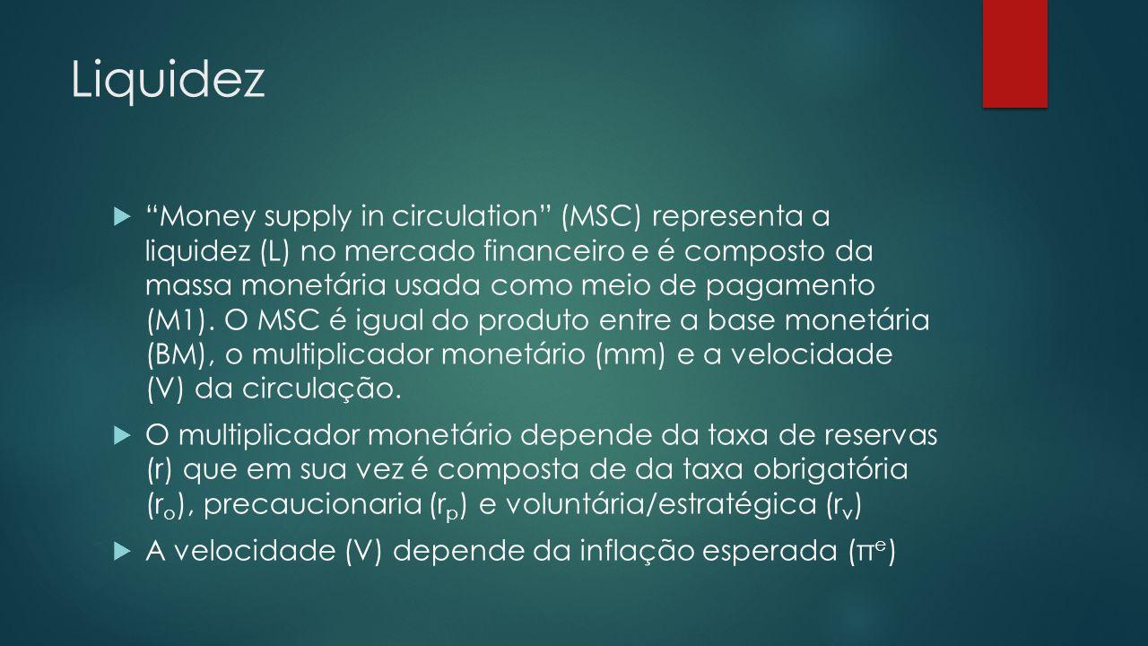 Liquidez Money supply in circulation (MSC) representa a liquidez (L) no mercado financeiro e é composto da massa monetária usada como meio de pagament