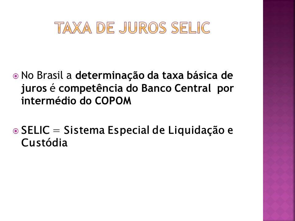 No Brasil a determinação da taxa básica de juros é competência do Banco Central por intermédio do COPOM SELIC = Sistema Especial de Liquidação e Custó