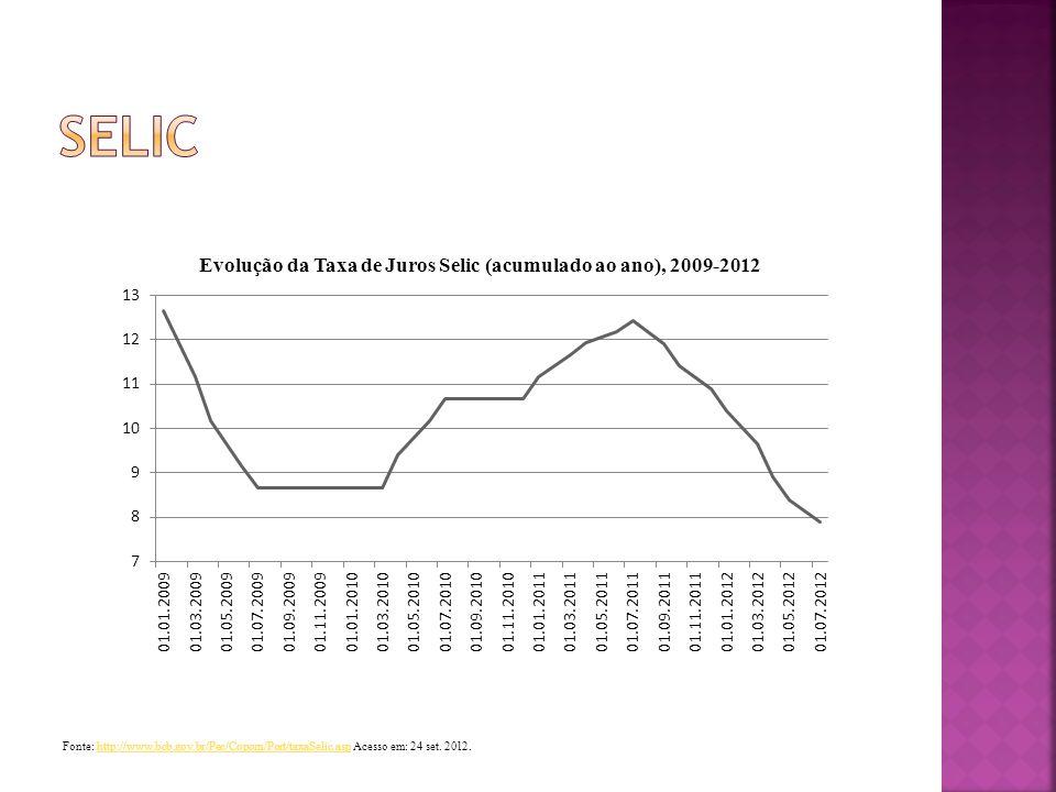 Evolução da Taxa de Juros Selic (acumulado ao ano), 2009-2012 Fonte: http://www.bcb.gov.br/Pec/Copom/Port/taxaSelic.asp Acesso em: 24 set. 2012.http:/