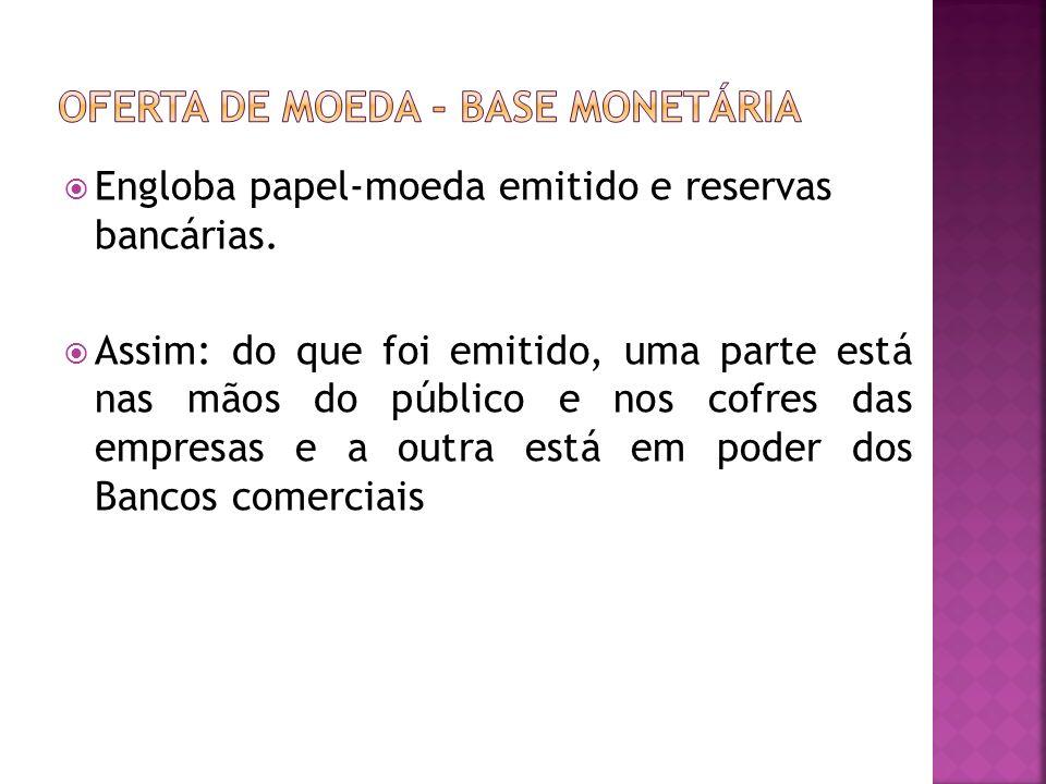 Engloba papel-moeda emitido e reservas bancárias. Assim: do que foi emitido, uma parte está nas mãos do público e nos cofres das empresas e a outra es
