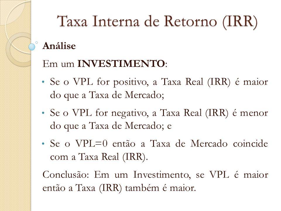 Taxa Interna de Retorno (IRR) Análise Em um INVESTIMENTO: Se o VPL for positivo, a Taxa Real (IRR) é maior do que a Taxa de Mercado; Se o VPL for nega