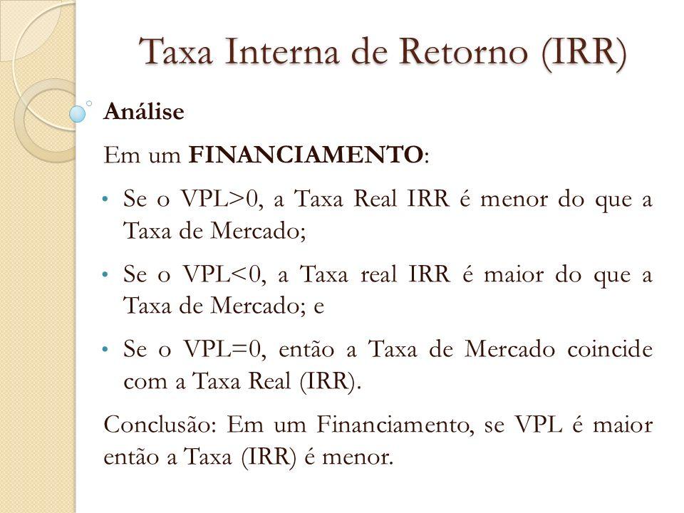 Taxa Interna de Retorno (IRR) Análise Em um FINANCIAMENTO: Se o VPL>0, a Taxa Real IRR é menor do que a Taxa de Mercado; Se o VPL<0, a Taxa real IRR é