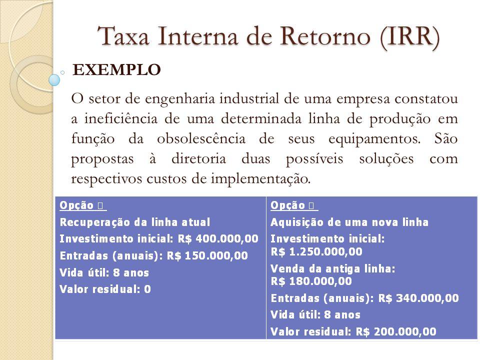 Taxa Interna de Retorno (IRR) EXEMPLO O setor de engenharia industrial de uma empresa constatou a ineficiência de uma determinada linha de produção em