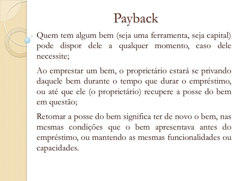 Payback Quem tem algum bem (seja uma ferramenta, seja capital) pode dispor dele a qualquer momento, caso dele necessite; Ao emprestar um bem, o propri