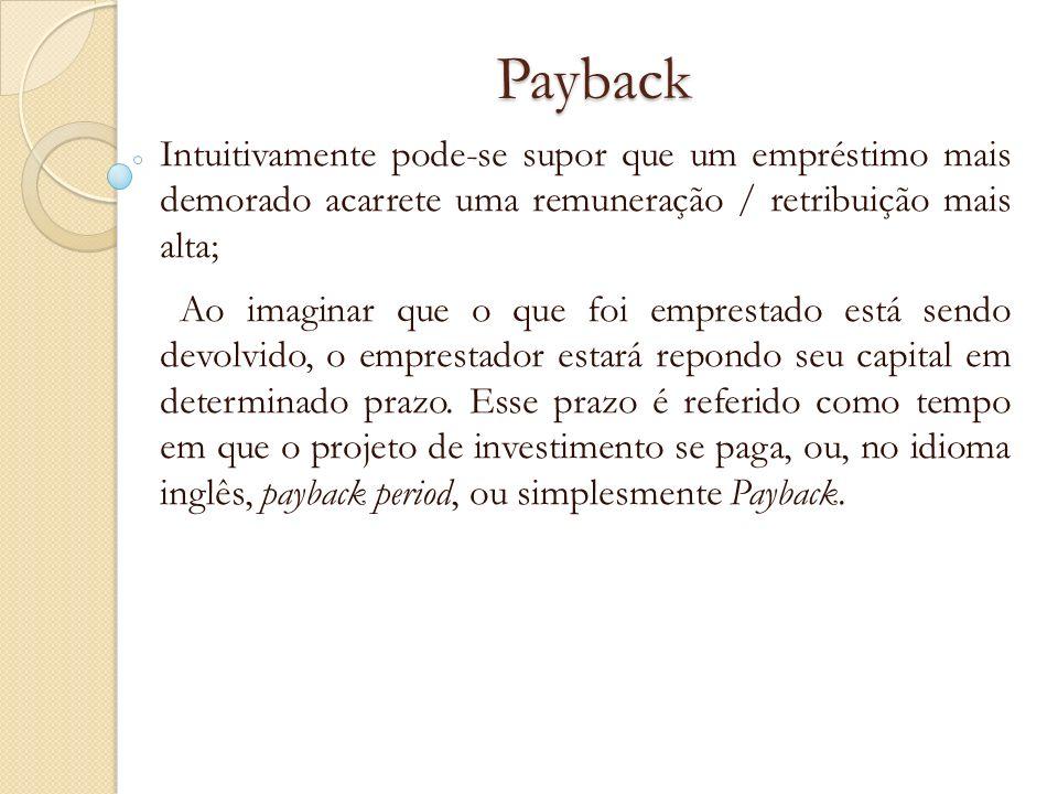 Payback Intuitivamente pode-se supor que um empréstimo mais demorado acarrete uma remuneração / retribuição mais alta; Ao imaginar que o que foi empre