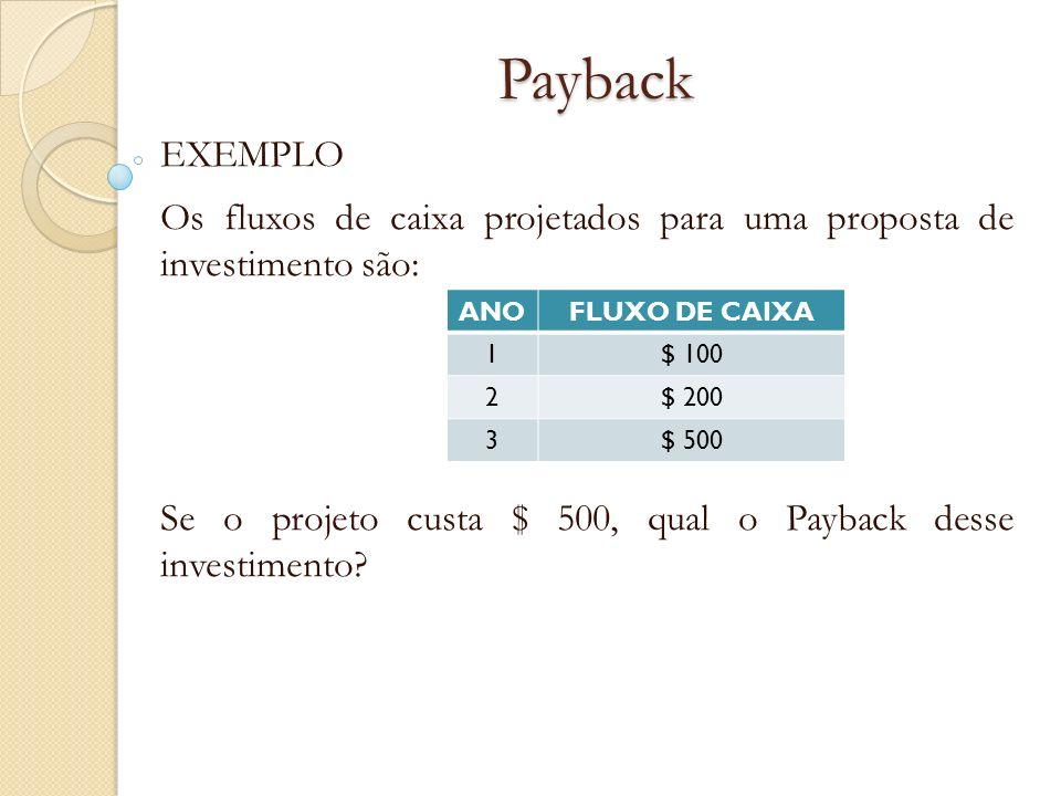Payback EXEMPLO Os fluxos de caixa projetados para uma proposta de investimento são: Se o projeto custa $ 500, qual o Payback desse investimento? ANOF