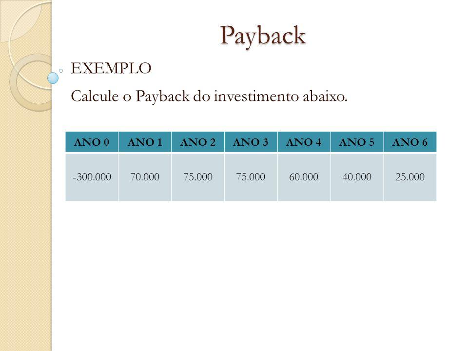Payback EXEMPLO Calcule o Payback do investimento abaixo. ANO 0ANO 1ANO 2ANO 3ANO 4ANO 5ANO 6 -300.00070.00075.000 60.00040.00025.000