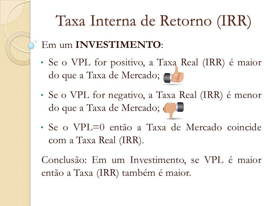 Taxa Interna de Retorno (IRR) Em um FINANCIAMENTO: Se o VPL>0, a Taxa Real IRR é menor do que a Taxa de Mercado; Se o VPL<0, a Taxa real IRR é maior do que a Taxa de Mercado; e Se o VPL=0, então a Taxa de Mercado coincide com a Taxa Real (IRR).