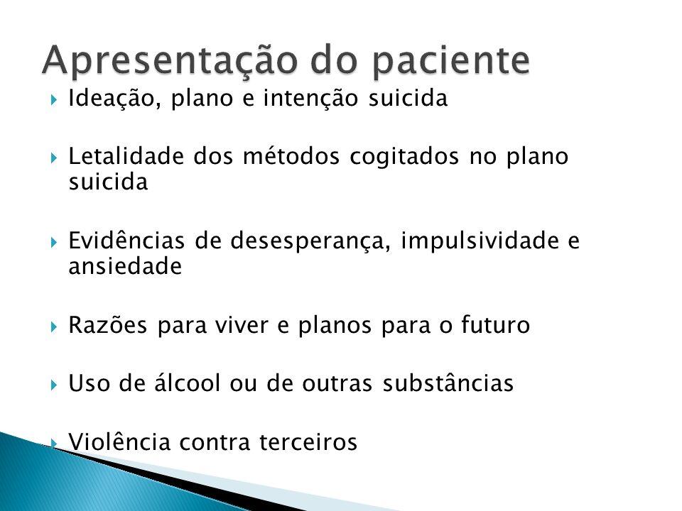 Ideação, plano e intenção suicida Letalidade dos métodos cogitados no plano suicida Evidências de desesperança, impulsividade e ansiedade Razões para