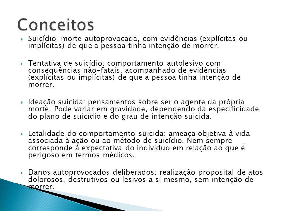 Suicídio: morte autoprovocada, com evidências (explícitas ou implícitas) de que a pessoa tinha intenção de morrer. Tentativa de suicídio: comportament