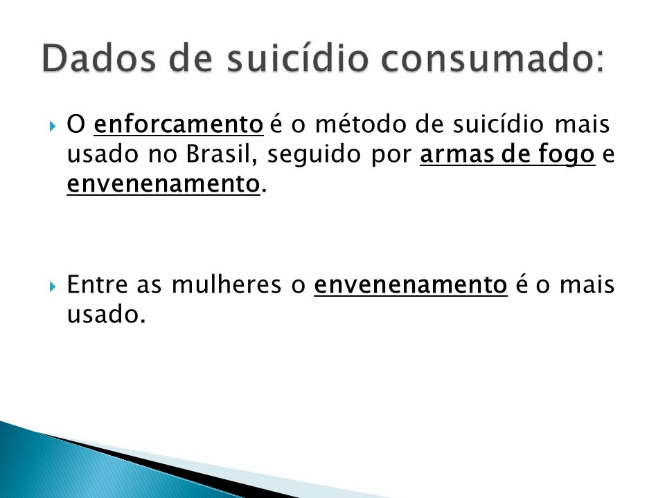 O enforcamento é o método de suicídio mais usado no Brasil, seguido por armas de fogo e envenenamento. Entre as mulheres o envenenamento é o mais usad