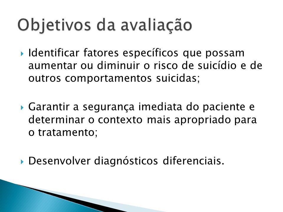 Identificar fatores específicos que possam aumentar ou diminuir o risco de suicídio e de outros comportamentos suicidas; Garantir a segurança imediata