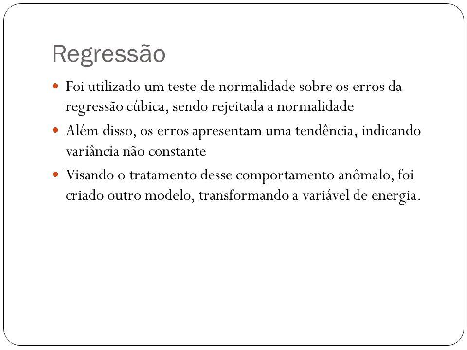 Foi utilizado um teste de normalidade sobre os erros da regressão cúbica, sendo rejeitada a normalidade Além disso, os erros apresentam uma tendência,