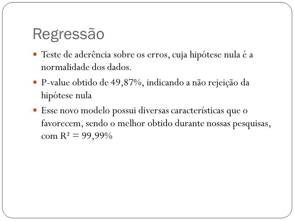 Teste de aderência sobre os erros, cuja hipótese nula é a normalidade dos dados. P-value obtido de 49,87%, indicando a não rejeição da hipótese nula E