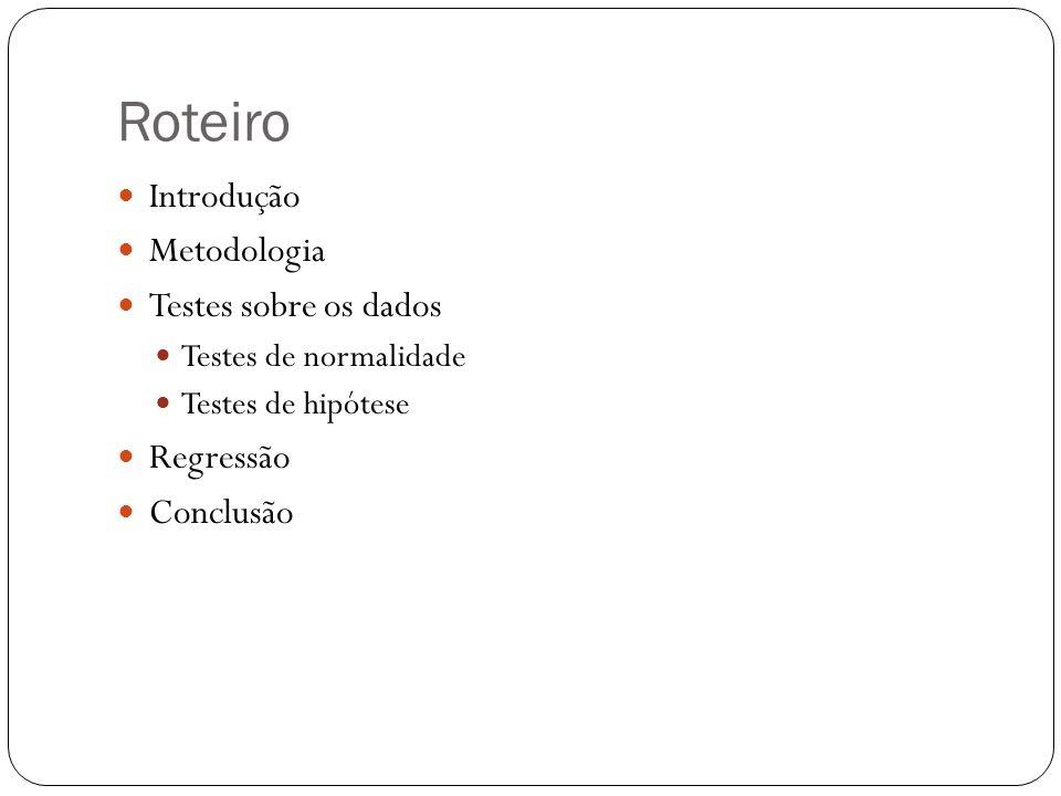 Roteiro Introdução Metodologia Testes sobre os dados Testes de normalidade Testes de hipótese Regressão Conclusão