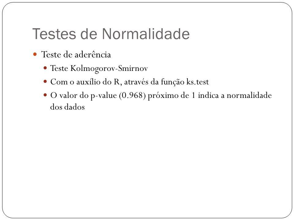 Testes de Normalidade Teste de aderência Teste Kolmogorov-Smirnov Com o auxílio do R, através da função ks.test O valor do p-value (0.968) próximo de