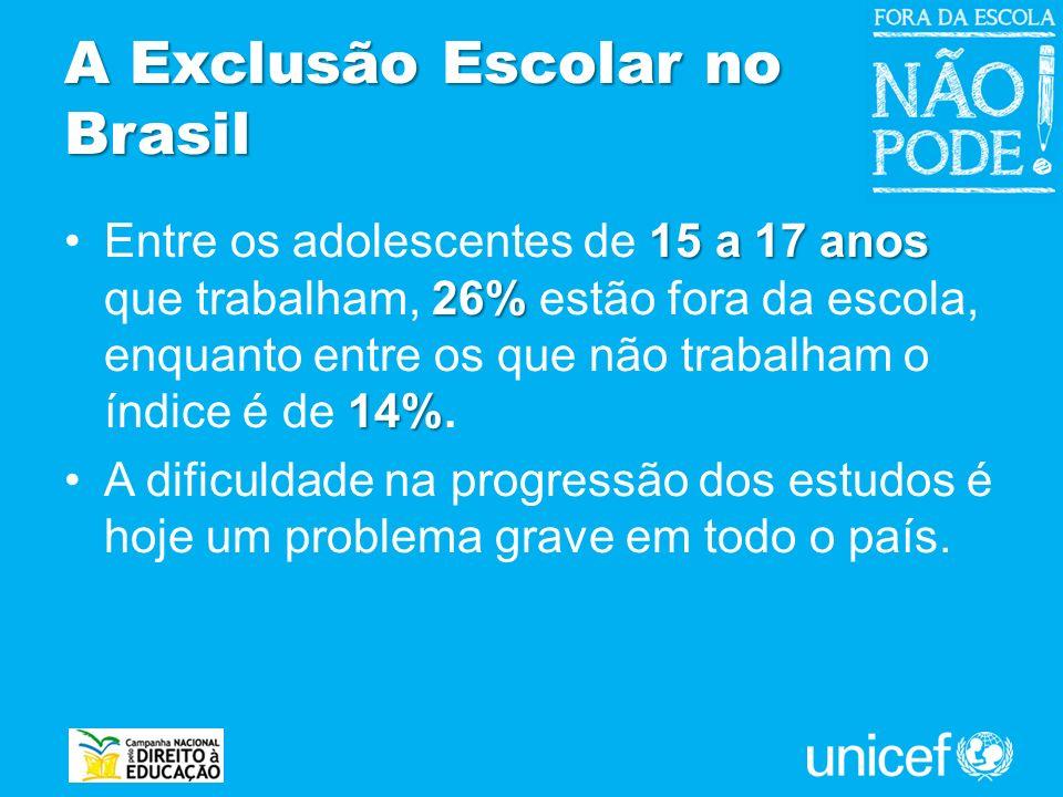 A Exclusão Escolar no Brasil 15 a 17 anos 26% 14%Entre os adolescentes de 15 a 17 anos que trabalham, 26% estão fora da escola, enquanto entre os que