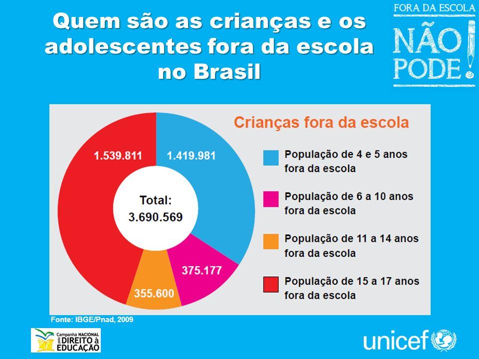 Quem são as crianças e os adolescentes fora da escola no Brasil Fonte: IBGE/Pnad, 2009