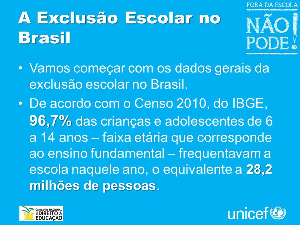 A Exclusão Escolar no Brasil Vamos começar com os dados gerais da exclusão escolar no Brasil. 96,7% 28,2 milhões de pessoas.De acordo com o Censo 2010