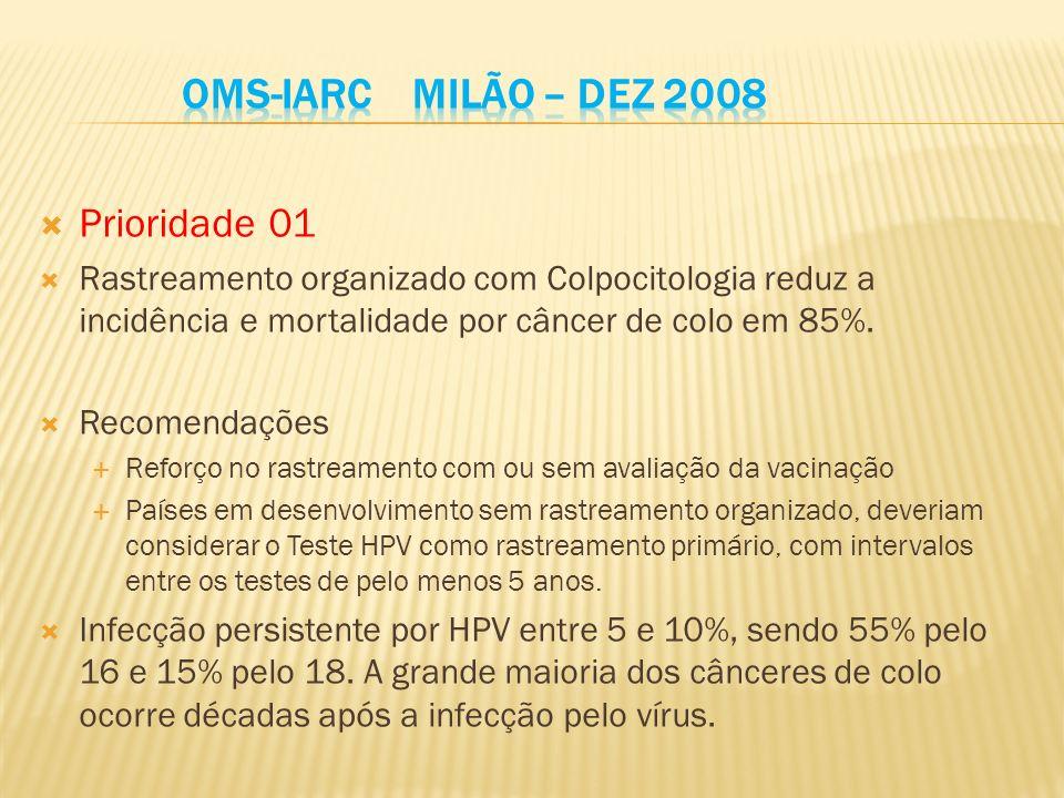 Prioridade 01 Rastreamento organizado com Colpocitologia reduz a incidência e mortalidade por câncer de colo em 85%.
