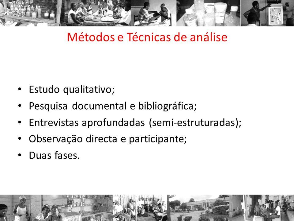 Métodos e Técnicas de análise Estudo qualitativo; Pesquisa documental e bibliográfica; Entrevistas aprofundadas (semi-estruturadas); Observação directa e participante; Duas fases.