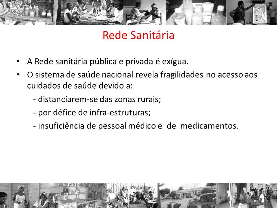 Rede Sanitária A Rede sanitária pública e privada é exígua.