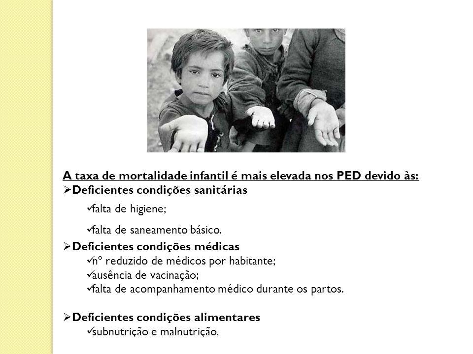 A taxa de mortalidade infantil é mais elevada nos PED devido às: Deficientes condições sanitárias falta de higiene; falta de saneamento básico.