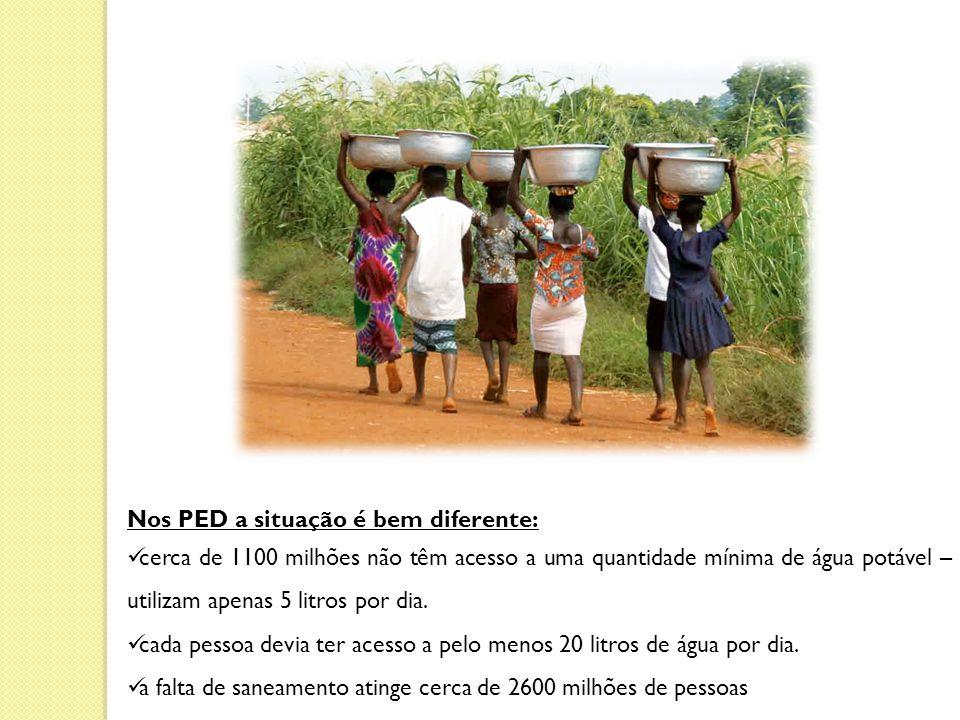 Nos PED a situação é bem diferente: cerca de 1100 milhões não têm acesso a uma quantidade mínima de água potável – utilizam apenas 5 litros por dia.