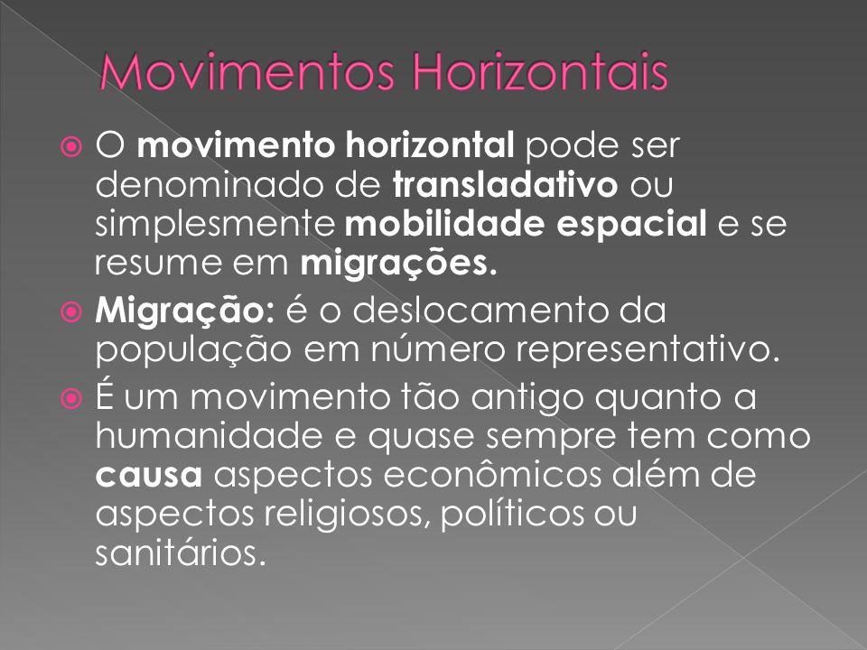 O movimento horizontal pode ser denominado de transladativo ou simplesmente mobilidade espacial e se resume em migrações. Migração: é o deslocamento d