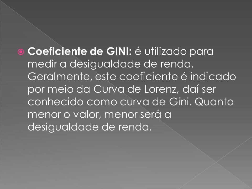 Coeficiente de GINI: é utilizado para medir a desigualdade de renda. Geralmente, este coeficiente é indicado por meio da Curva de Lorenz, daí ser conh