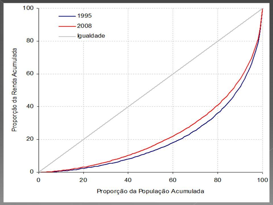 Crescimento vegetativo: ou crescimento natural, é a diferença entre a taxa de natalidade e a mortalidade.