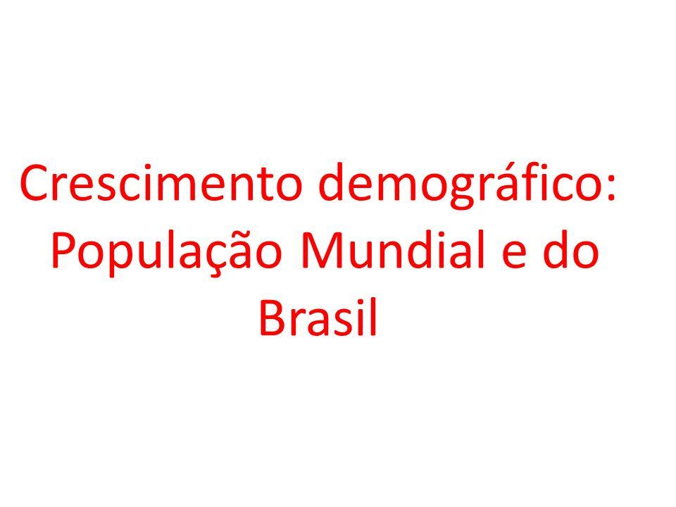 Crescimento demográfico: População Mundial e do Brasil