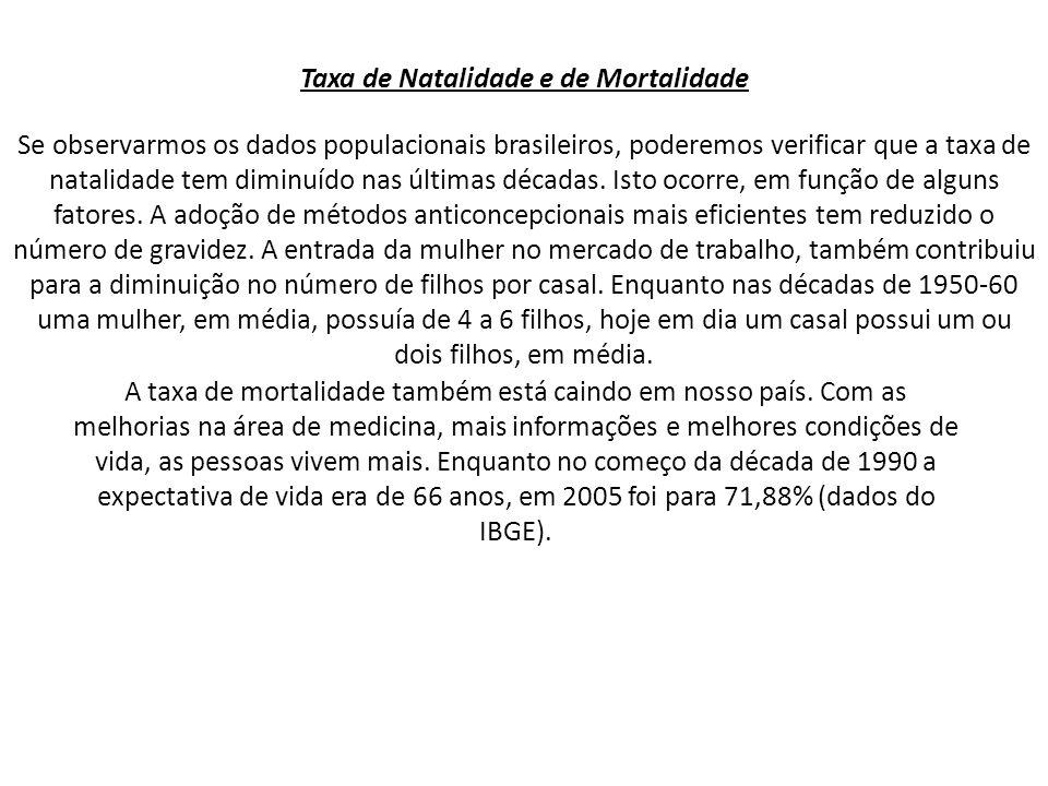 Taxa de Natalidade e de Mortalidade Se observarmos os dados populacionais brasileiros, poderemos verificar que a taxa de natalidade tem diminuído nas últimas décadas.