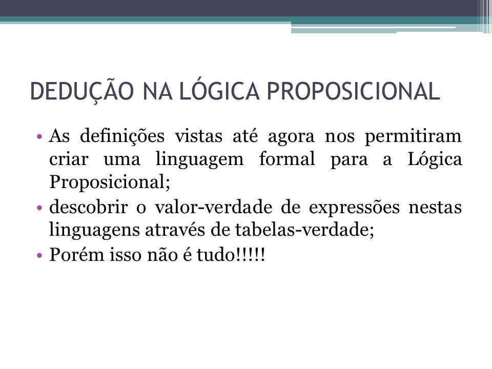 DEDUÇÃO NA LÓGICA PROPOSICIONAL As definições vistas até agora nos permitiram criar uma linguagem formal para a Lógica Proposicional; descobrir o valor-verdade de expressões nestas linguagens através de tabelas-verdade; Porém isso não é tudo!!!!!