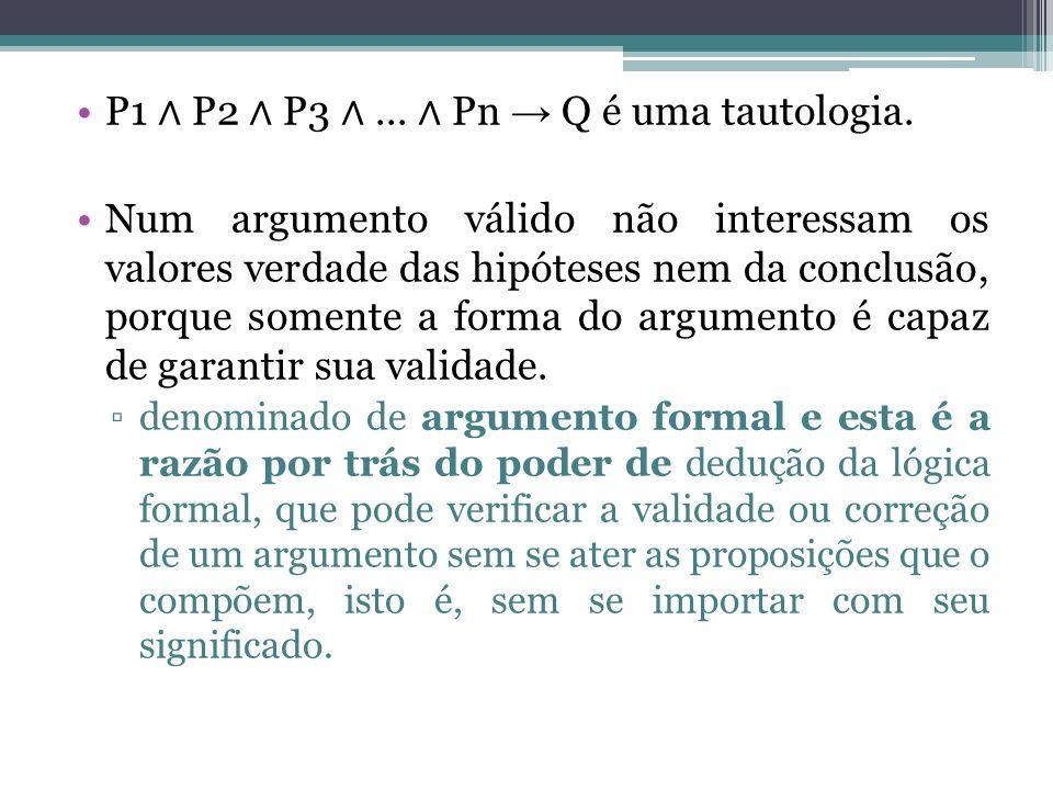 P1 P2 P3...Pn Q é uma tautologia.