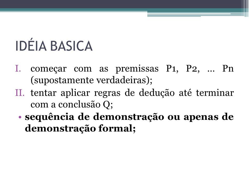 IDÉIA BASICA I.começar com as premissas P1, P2,...