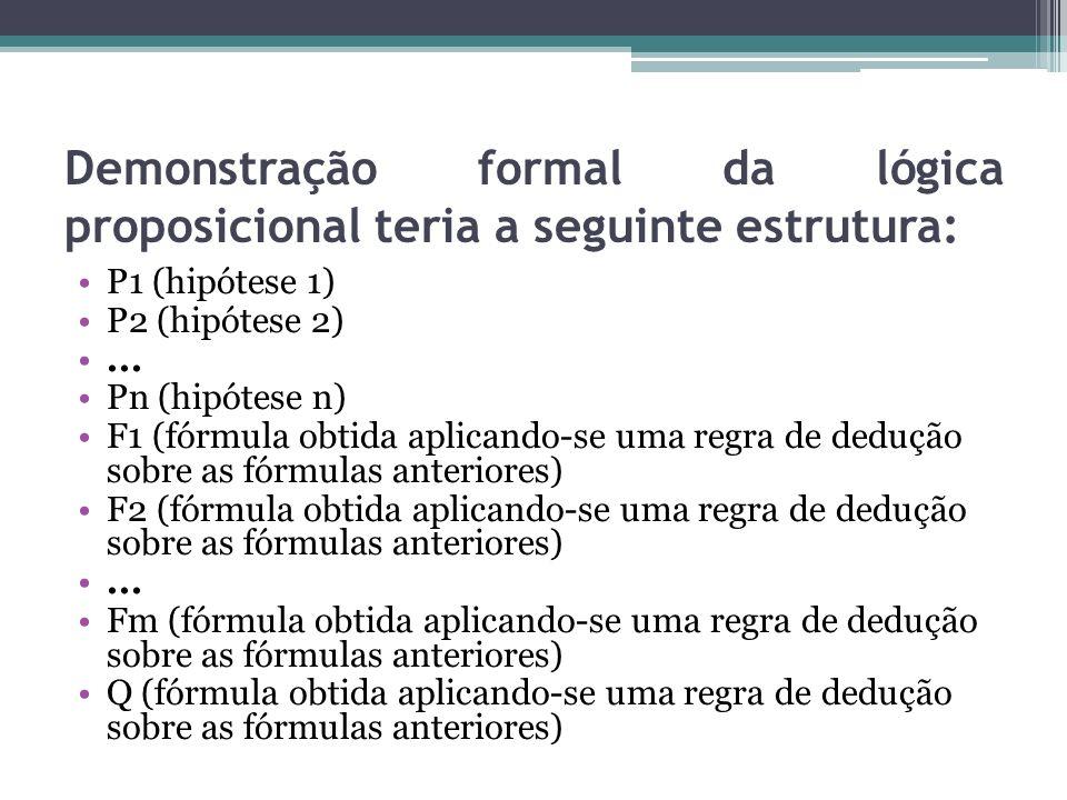 Demonstração formal da lógica proposicional teria a seguinte estrutura: P1 (hipótese 1) P2 (hipótese 2)...