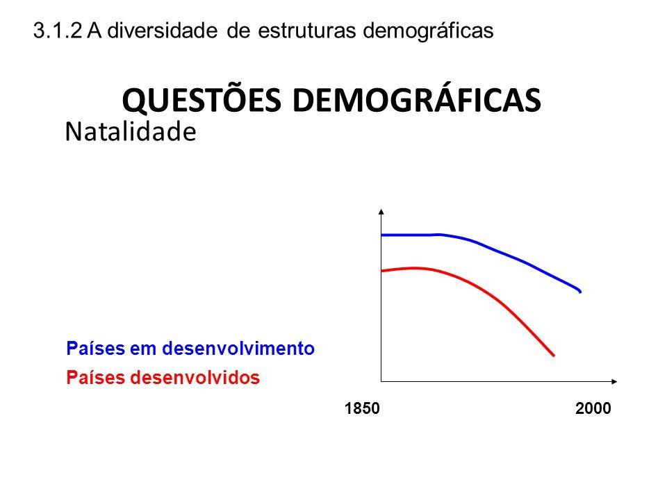 QUESTÕES DEMOGRÁFICAS Natalidade Países desenvolvidos Países em desenvolvimento 18502000 3.1.2 A diversidade de estruturas demográficas